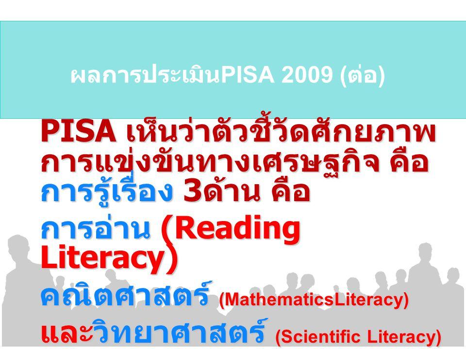 ผลการประเมิน PISA 2009 ( ต่อ ) PISA เห็นว่าตัวชี้วัดศักยภาพ การแข่งขันทางเศรษฐกิจ คือ การรู้เรื่อง 3 ด้าน คือ การอ่าน (Reading Literacy) คณิตศาสตร์ (MathematicsLiteracy) และวิทยาศาสตร์ (Scientific Literacy)