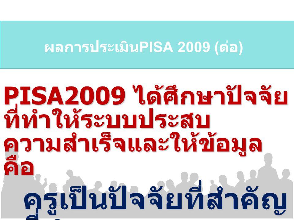 ผลการประเมิน PISA 2009 ( ต่อ ) PISA2009 ได้ศึกษาปัจจัย ที่ทำให้ระบบประสบ ความสำเร็จและให้ข้อมูล คือ ครูเป็นปัจจัยที่สำคัญ ที่สุด รองลงมาคือ วัสดุการ เรียนการสอน ครูเป็นปัจจัยที่สำคัญ ที่สุด รองลงมาคือ วัสดุการ เรียนการสอน
