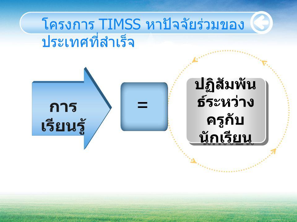 การ เรียนรู้ = ปฏิสัมพัน ธ์ระหว่าง ครูกับ นักเรียน โครงการ TIMSS หาปัจจัยร่วมของ ประเทศที่สำเร็จ