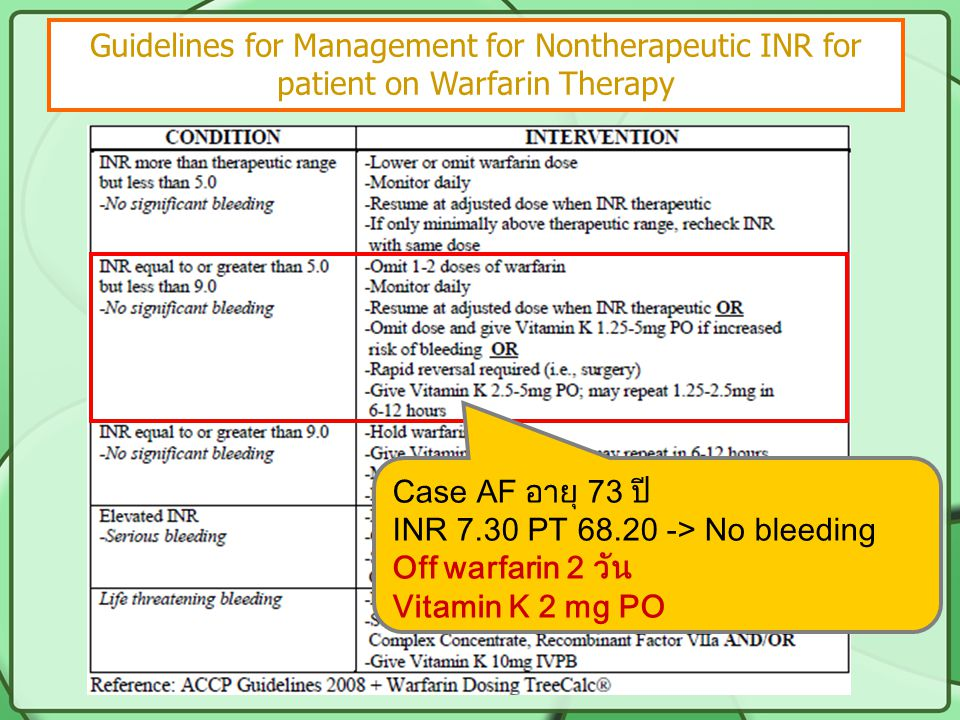 Guidelines for Management for Nontherapeutic INR for patient on Warfarin Therapy Case AF อายุ 73 ปี INR 7.30 PT 68.20 -> No bleeding Off warfarin 2 วั