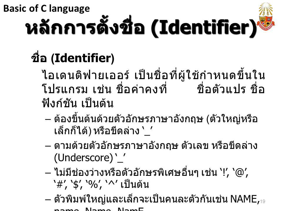 หลักการตั้งชื่อ (Identifier) ชื่อ (Identifier) ไอเดนติฟายเออร์ เป็นชื่อที่ผู้ใช้กำหนดขึ้นใน โปรแกรม เช่น ชื่อค่าคงที่ ชื่อตัวแปร ชื่อ ฟังก์ชัน เป็นต้น