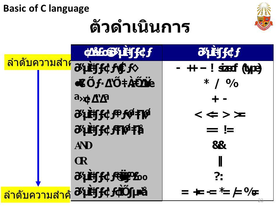 ตัวดำเนินการ ลำดับความสำคัญน้อย ลำดับความสำคัญมาก Basic of C language 23