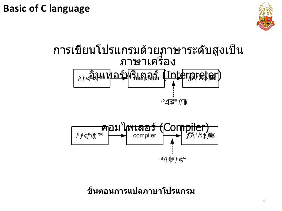 การเขียนโปรแกรมด้วยภาษาระดับสูงเป็น ภาษาเครื่อง อินเทอร์พรีเตอร์ (Interpreter) คอมไพเลอร์ (Compiler) ขั้นตอนการแปลภาษาโปรแกรม 4 Basic of C language