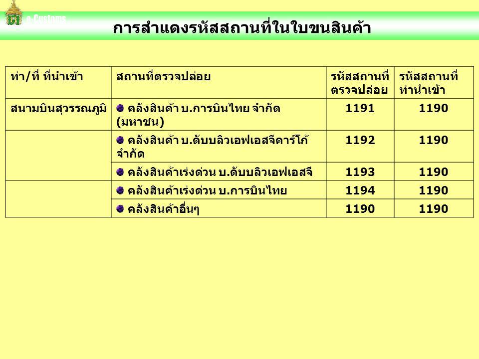 การสำแดงรหัสสถานที่ในใบขนสินค้า ท่า/ที่ ที่นำเข้าสถานที่ตรวจปล่อยรหัสสถานที่ ตรวจปล่อย รหัสสถานที่ ท่านำเข้า สนามบินสุวรรณภูมิ คลังสินค้า บ.การบินไทย