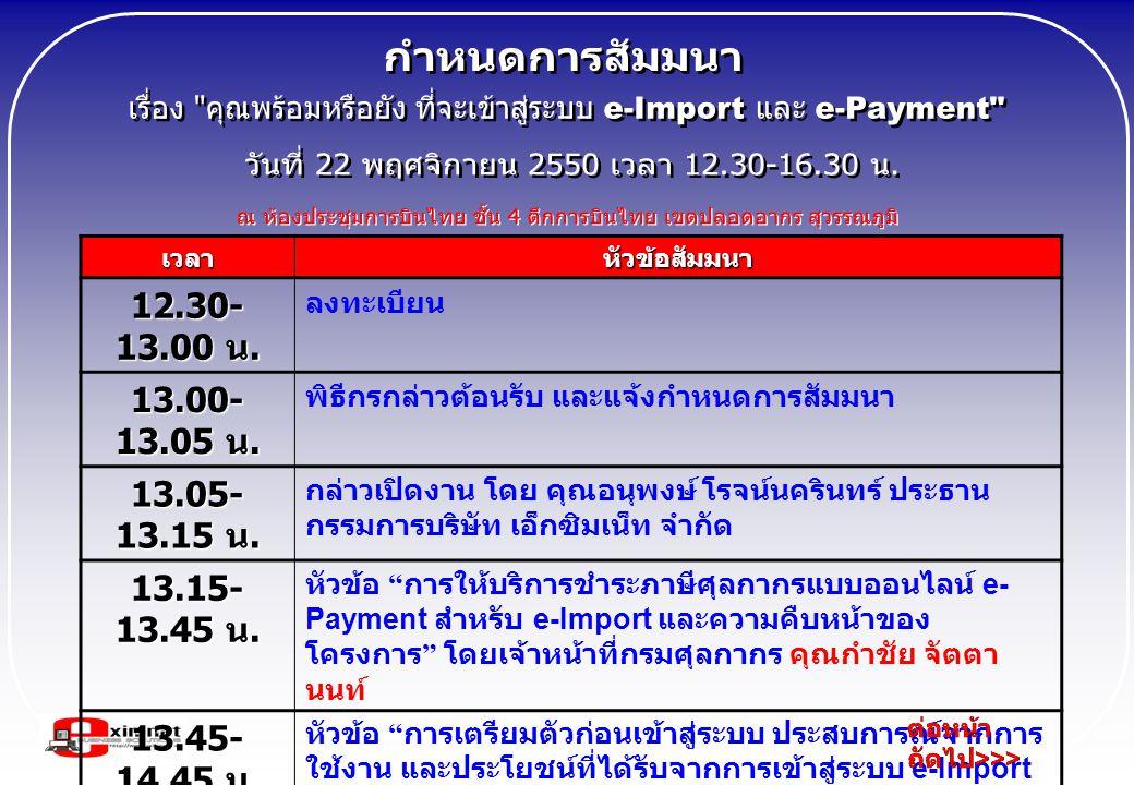 เวลาหัวข้อสัมมนา 12.30- 13.00 น. ลงทะเบียน 13.00- 13.05 น. พิธีกรกล่าวต้อนรับ และแจ้งกำหนดการสัมมนา 13.05- 13.15 น. กล่าวเปิดงาน โดย คุณอนุพงษ์ โรจน์น