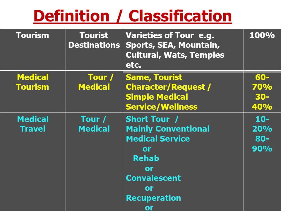 Definition / Classification TourismTourist Destinations Varieties of Tour e.g. Sports, SEA, Mountain, Cultural, Wats, Temples etc. 100% Medical Touris