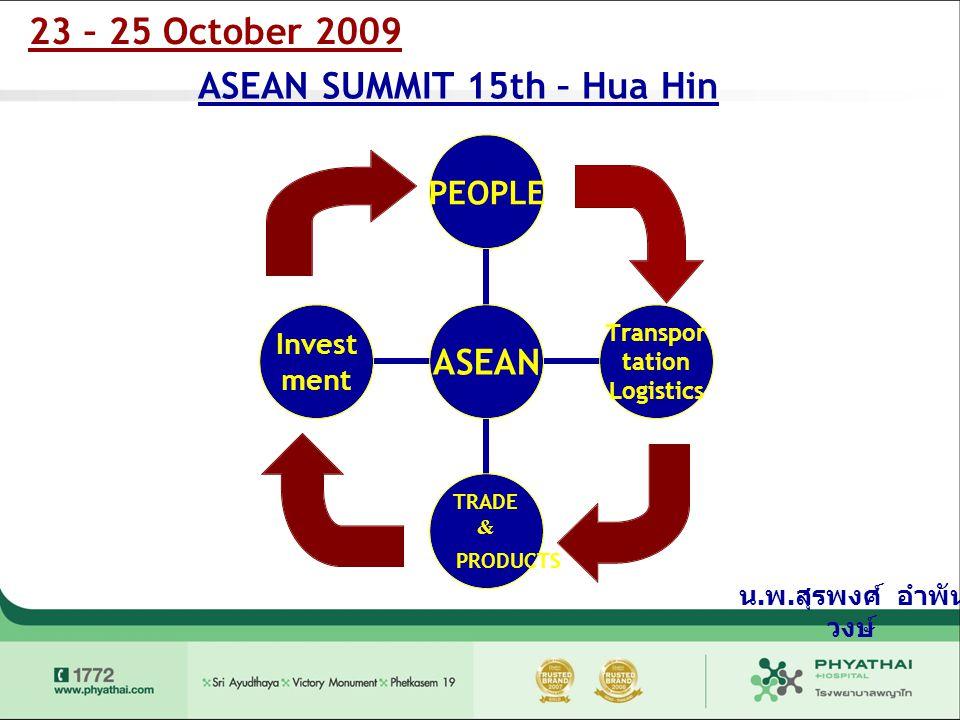 23 – 25 October 2009 ASEAN SUMMIT 15th – Hua Hin น. พ. สุรพงศ์ อำพัน วงษ์