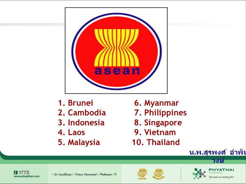 1. Brunei 6. Myanmar 2. Cambodia 7. Philippines 3. Indonesia 8. Singapore 4. Laos 9. Vietnam 5. Malaysia10. Thailand น. พ. สุรพงศ์ อำพัน วงษ์
