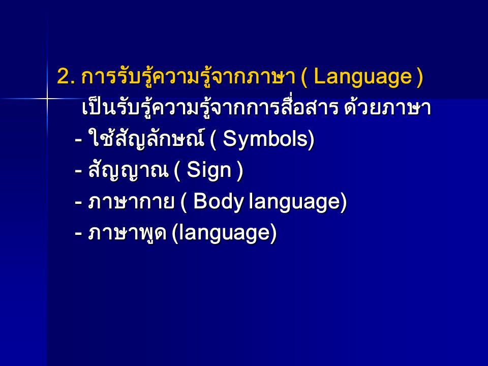 2. การรับรู้ความรู้จากภาษา ( Language ) เป็นรับรู้ความรู้จากการสื่อสาร ด้วยภาษา เป็นรับรู้ความรู้จากการสื่อสาร ด้วยภาษา - ใช้สัญลักษณ์ ( Symbols) - ใช