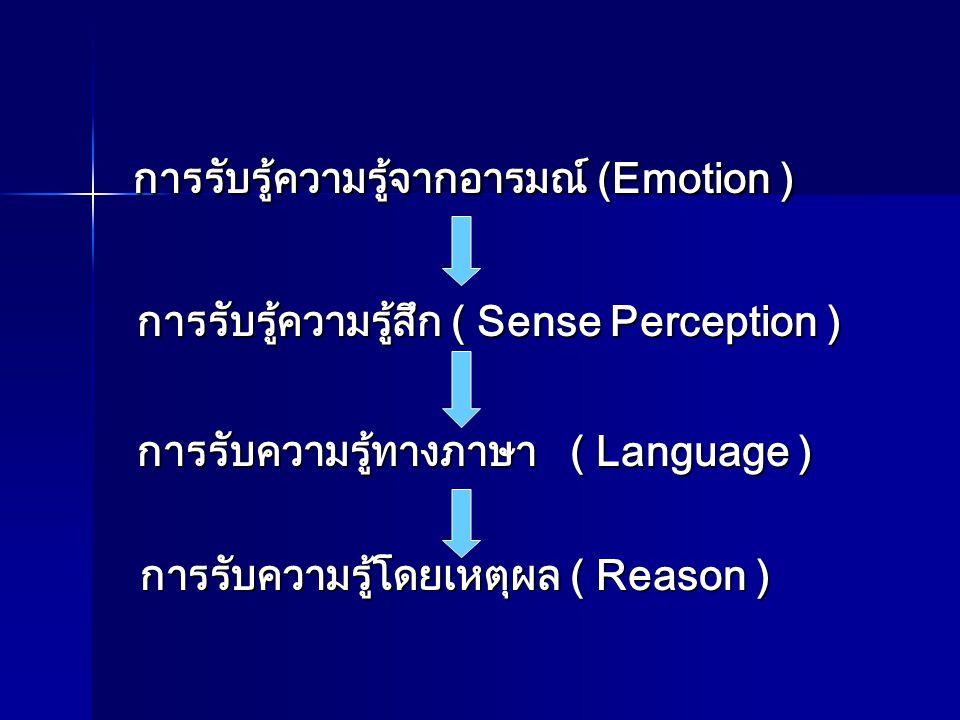 การรับรู้ความรู้จากอารมณ์ (Emotion ) การรับรู้ความรู้จากอารมณ์ (Emotion ) การรับรู้ความรู้สึก ( Sense Perception ) การรับรู้ความรู้สึก ( Sense Percept