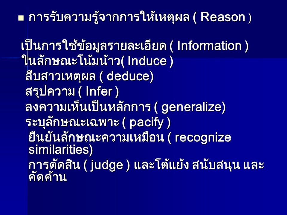  การรับความรู้จากการให้เหตุผล ( Reason ) เป็นการใช้ข้อมูลรายละเอียด ( Information ) เป็นการใช้ข้อมูลรายละเอียด ( Information ) ในลักษณะโน้มน้าว( Indu