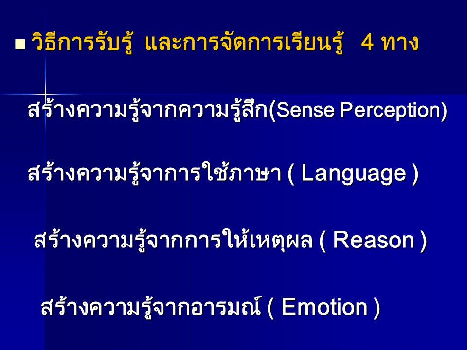 การรับรู้ความรู้จากอารมณ์ (Emotion ) การรับรู้ความรู้จากอารมณ์ (Emotion ) การรับรู้ความรู้สึก ( Sense Perception ) การรับรู้ความรู้สึก ( Sense Perception ) การรับความรู้ทางภาษา ( Language ) การรับความรู้ทางภาษา ( Language ) การรับความรู้โดยเหตุผล ( Reason ) การรับความรู้โดยเหตุผล ( Reason )