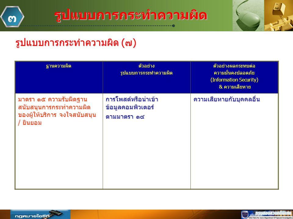 Company Logo www.themegallery.comรูปแบบการกระทำความผิด ๓ รูปแบบการกระทำความผิด (๗) ฐานความผิดตัวอย่างรูปแบบการกระทำความผิดตัวอย่างผลกระทบต่อความมั่นคงปลอดภัย (Information Security) & ความเสียหาย & ความเสียหาย มาตรา ๑๕ ความรับผิดฐาน สนับสนุนการกระทำความผิด ของผู้ให้บริการ จงใจสนับสนุน / ยินยอม การโพสต์หรือนำเข้า ข้อมูลคอมพิวเตอร์ ตามมาตรา ๑๔ ความเสียหายกับบุคคลอื่น