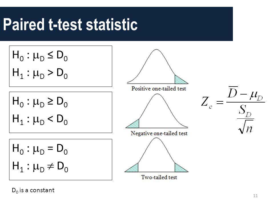Paired t-test statistic 11 H 0 :  D ≥ D 0 H 1 :  D < D 0 H 0 :  D ≤ D 0 H 1 :  D > D 0 H 0 :  D = D 0 H 1 :  D  D 0 D 0 is a constant