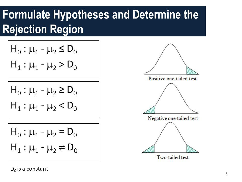 Formulate Hypotheses and Determine the Rejection Region H 0 :  1 -  2 ≥ D 0 H 1 :  1 -  2 < D 0 5 H 0 :  1 -  2 ≤ D 0 H 1 :  1 -  2 > D 0 H 0