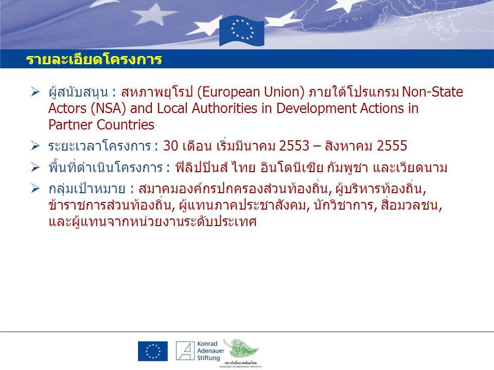 รายละเอียดโครงการ  ผู้สนับสนุน : สหภาพยุโรป (European Union) ภายใต้โปรแกรม Non-State Actors (NSA) and Local Authorities in Development Actions in Partner Countries  ระยะเวลาโครงการ : 30 เดือน เริ่มมีนาคม 2553 – สิงหาคม 2555  พื้นที่ดำเนินโครงการ : ฟิลิปปินส์ ไทย อินโดนีเซีย กัมพูชา และเวียดนาม  กลุ่มเป้าหมาย : สมาคมองค์กรปกครองส่วนท้องถิ่น, ผู้บริหารท้องถิ่น, ข้าราชการส่วนท้องถิ่น, ผู้แทนภาคประชาสังคม, นักวิชาการ, สื่อมวลชน, และผู้แทนจากหน่วยงานระดับประเทศ