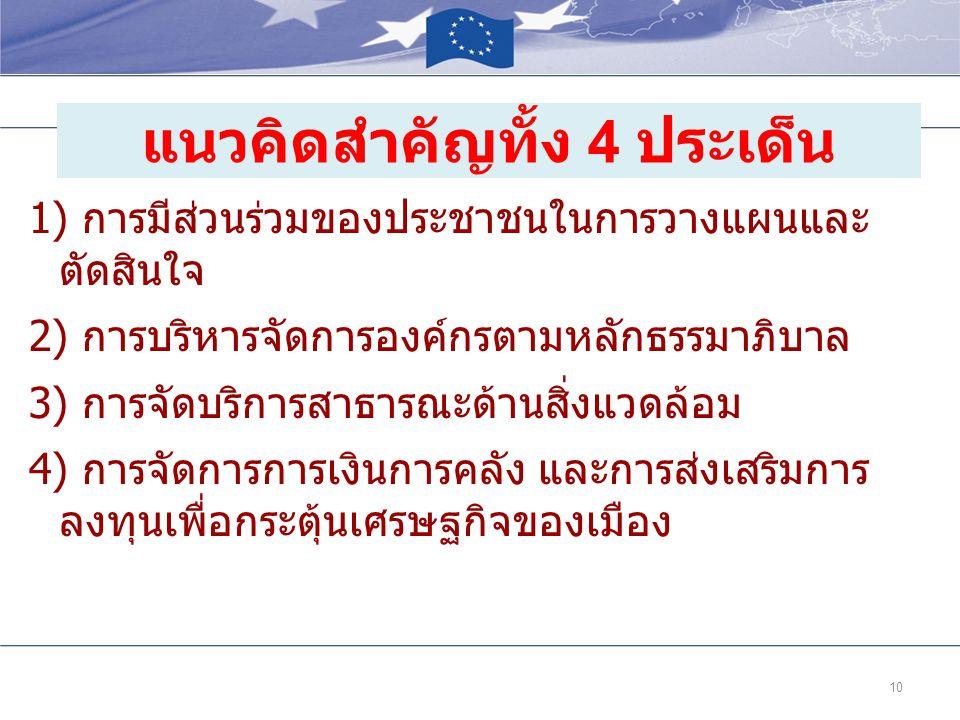 แนวคิดสำคัญทั้ง 4 ประเด็น 10 1) การมีส่วนร่วมของประชาชนในการวางแผนและ ตัดสินใจ 2) การบริหารจัดการองค์กรตามหลักธรรมาภิบาล 3) การจัดบริการสาธารณะด้านสิ่