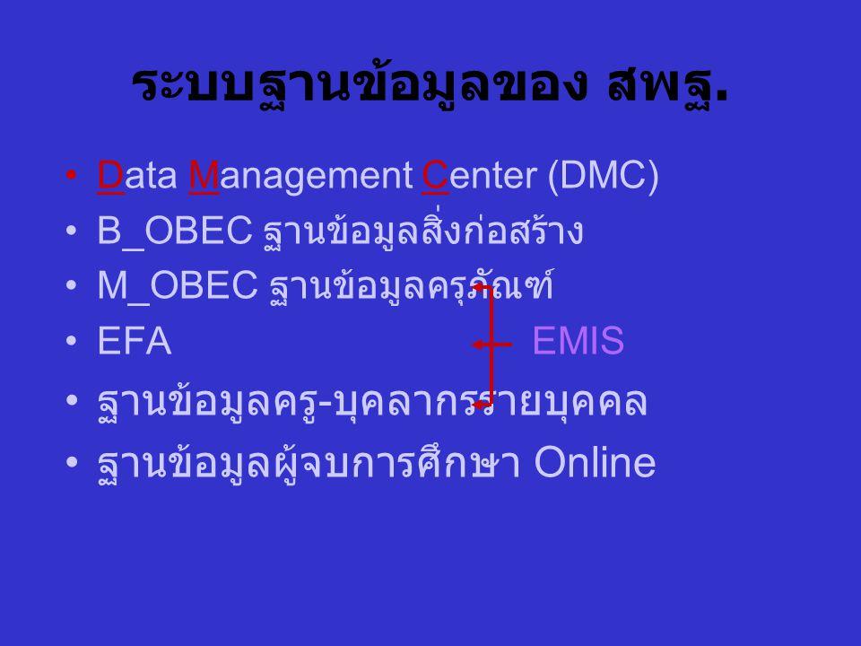 ระบบฐานข้อมูลของ สพฐ. •Data Management Center (DMC) •B_OBEC ฐานข้อมูลสิ่งก่อสร้าง •M_OBEC ฐานข้อมูลครุภัณฑ์ •EFA EMIS • ฐานข้อมูลครู - บุคลากรรายบุคคล