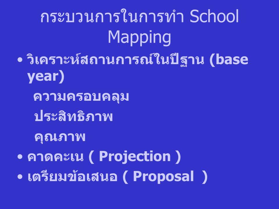 กระบวนการในการทำ School Mapping • วิเคราะห์สถานการณ์ในปีฐาน (base year) ความครอบคลุม ประสิทธิภาพ คุณภาพ • คาดคะเน ( Projection ) • เตรียมข้อเสนอ ( Pro