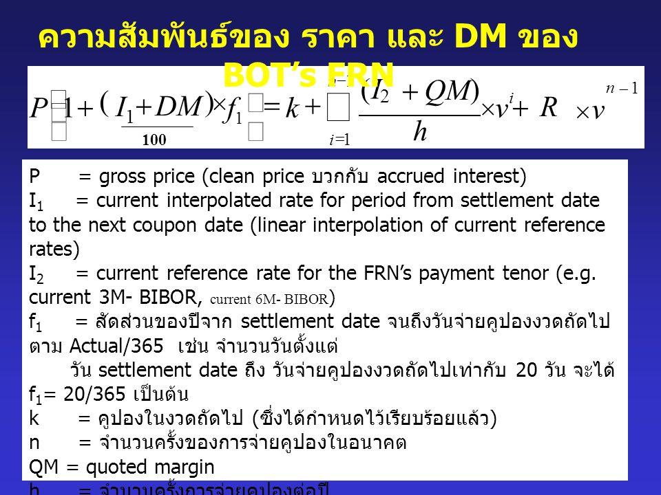 Linear interest rate Interpolation ( I 1 ) t 1 <t m <t 2 and r 1 < I 1 < r 2 I 1 = r 1 + ( r 2 -r 1 ) * (t m - t 1 ) (t 2 -t 1 ) ทั้งนี้ I 1 จะ rounding ครั้งเดียวในขั้นตอนสุดท้ายโดยให้มี ทศนิยม 5 ตำแหน่ง I 1