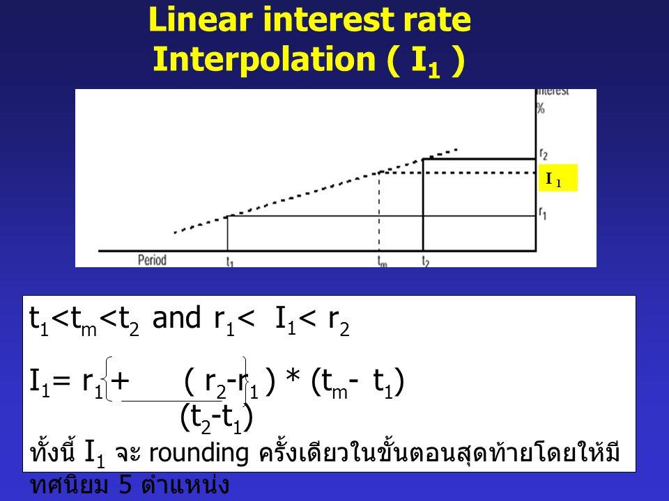 Trade Date = 20/11/2006 ; Settlement Date = 22/11/2006 - 3M-BIBOR = 5.2525 (22/2/2007) - 6M-BIBOR = 5.275 (22/5/2007) Next-Coupon = 27/3/2007 I 1 = 5.2525 + {(5.275 - 5.2525)*(33/89)} = 5.26084 ( ทศนิยม 5 ตำแหน่ง ) ตัวอย่าง :Linear interest rate Interpolation ( I 1 )