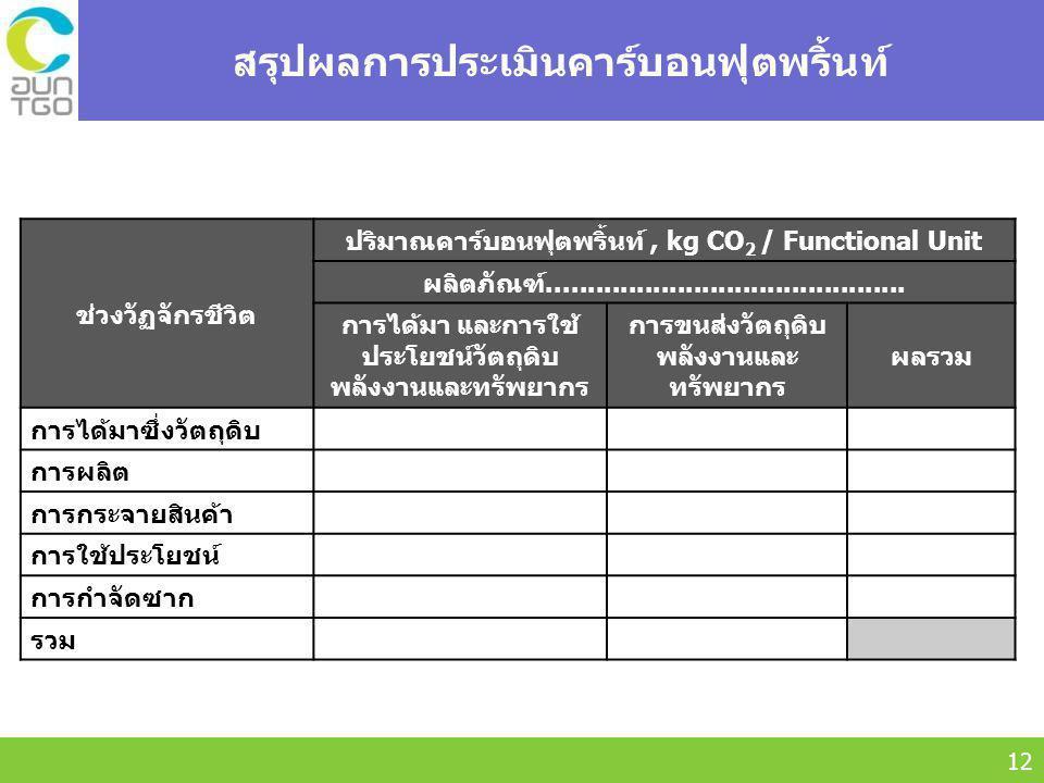 Thailand Greenhouse Gas Management Organization (Public Organization) (TGO) 12 สรุปผลการประเมินคาร์บอนฟุตพริ้นท์ ช่วงวัฏจักรชีวิต ปริมาณคาร์บอนฟุตพริ้นท์, kg CO 2 / Functional Unit ผลิตภัณฑ์............................................