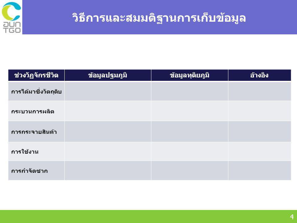 Thailand Greenhouse Gas Management Organization (Public Organization) (TGO) 4 วิธีการและสมมติฐานการเก็บข้อมูล ช่วงวัฏจักรชีวิตข้อมูลปฐมภูมิข้อมูลทุติยภูมิอ้างอิง การได้มาซึ่งวัตถุดิบ กระบวนการผลิต การกระจายสินค้า การใช้งาน การกำจัดซาก