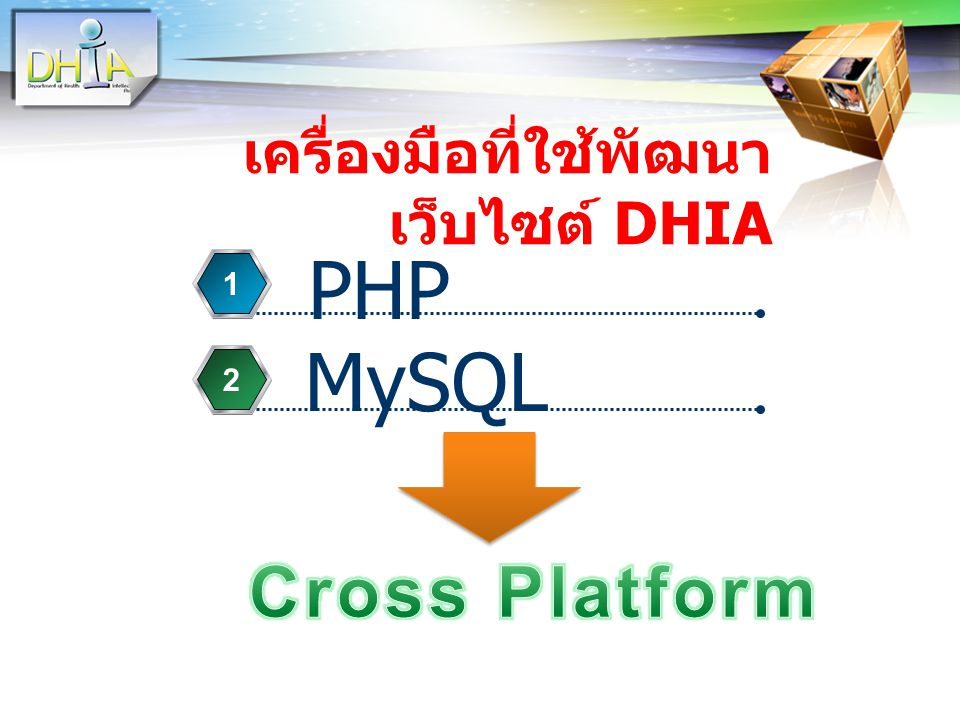 LOGO เครื่องมือที่ใช้พัฒนา เว็บไซต์ DHIA PHP 1 MySQL 2 4