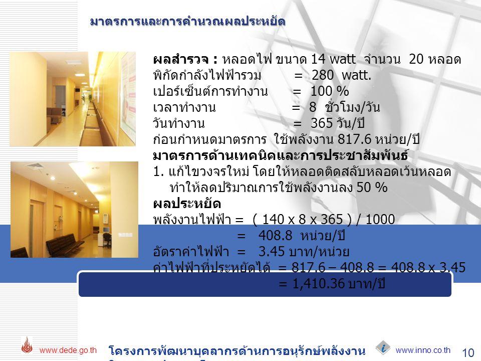 www.inno.co.th www.dede.go.th โครงการพัฒนาบุคลากรด้านการอนุรักษ์พลังงาน ในอาคารประเภทโรงพยาบาล 10 มาตรการและการคำนวณผลประหยัด ผลสำรวจ : หลอดไฟ ขนาด 14