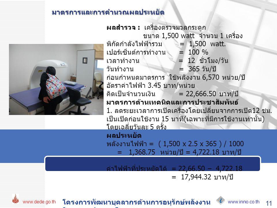 www.inno.co.th www.dede.go.th โครงการพัฒนาบุคลากรด้านการอนุรักษ์พลังงาน ในอาคารประเภทโรงพยาบาล 11 มาตรการและการคำนวณผลประหยัด ผลสำรวจ : เครื่องตรวจมวล