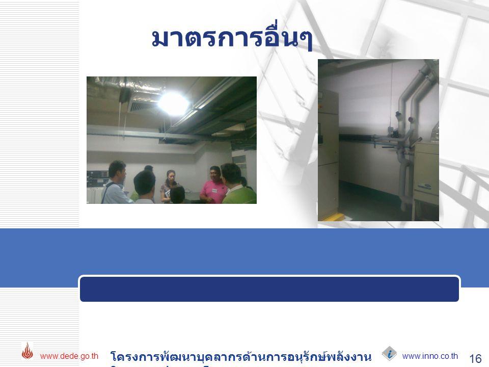 www.inno.co.th www.dede.go.th โครงการพัฒนาบุคลากรด้านการอนุรักษ์พลังงาน ในอาคารประเภทโรงพยาบาล 16 มาตรการอื่นๆ