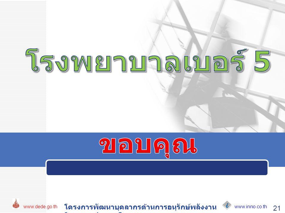 www.inno.co.th www.dede.go.th โครงการพัฒนาบุคลากรด้านการอนุรักษ์พลังงาน ในอาคารประเภทโรงพยาบาล 21