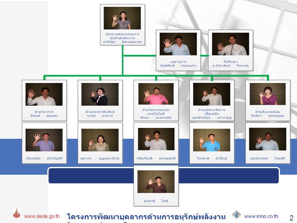 www.inno.co.th www.dede.go.th โครงการพัฒนาบุคลากรด้านการอนุรักษ์พลังงาน ในอาคารประเภทโรงพยาบาล 2