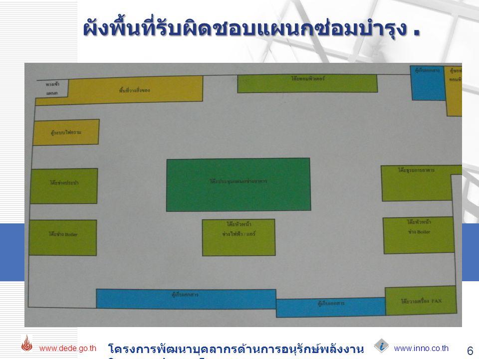 www.inno.co.th www.dede.go.th โครงการพัฒนาบุคลากรด้านการอนุรักษ์พลังงาน ในอาคารประเภทโรงพยาบาล 6 ผังพื้นที่รับผิดชอบแผนกซ่อมบำรุง.