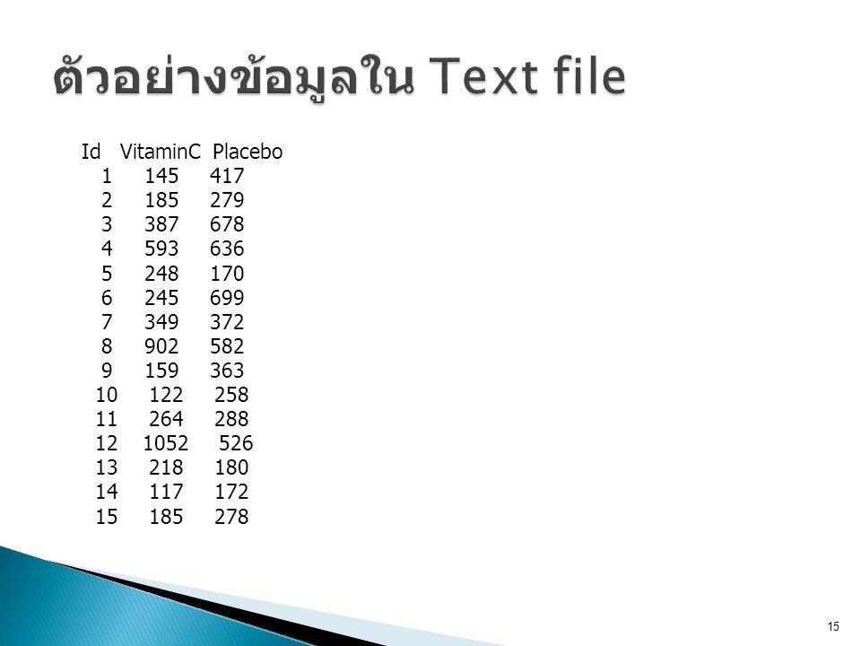 Id VitaminC Placebo 1 145 417 2 185 279 3 387 678 4 593 636 5 248 170 6 245 699 7 349 372 8 902 582 9 159 363 10 122 258 11 264 288 12 1052 526 13 218