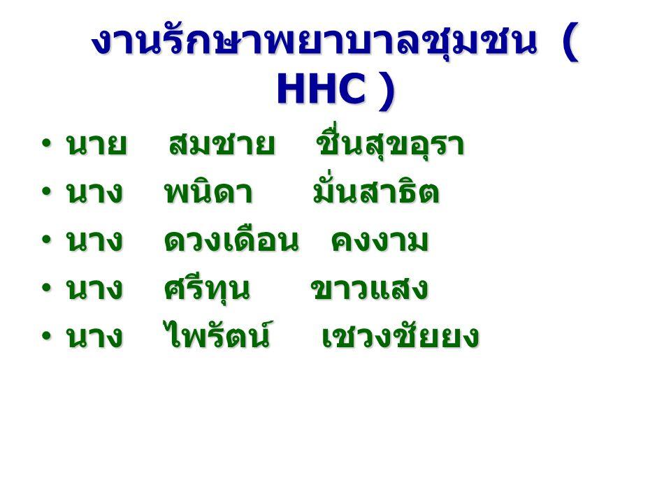 งานรักษาพยาบาลชุมชน ( HHC ) • นาย สมชาย ชื่นสุขอุรา • นาง พนิดา มั่นสาธิต • นาง ดวงเดือน คงงาม • นาง ศรีทุน ขาวแสง • นาง ไพรัตน์ เชวงชัยยง