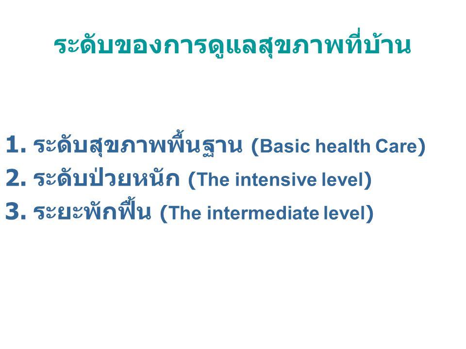 ระดับของการดูแลสุขภาพที่บ้าน 1. ระดับสุขภาพพื้นฐาน (Basic health Care) 2. ระดับป่วยหนัก (The intensive level) 3. ระยะพักฟื้น (The intermediate level)