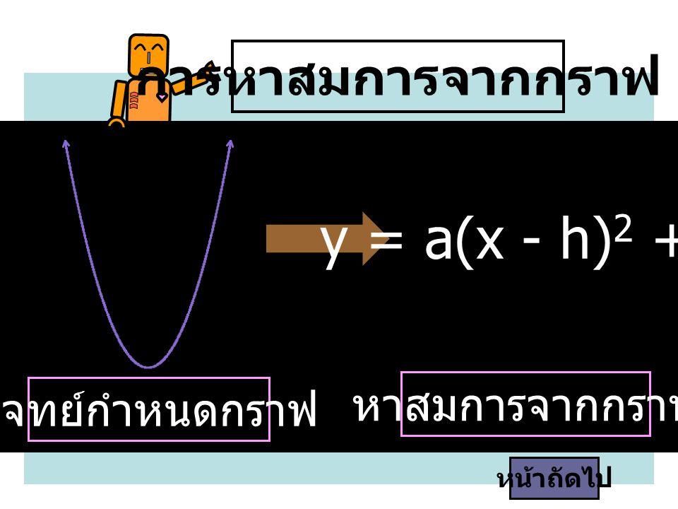 โจทย์กำหนดกราฟ y = a(x - h) 2 + k หาสมการจากกราฟ การหาสมการจากกราฟ หน้าถัดไป