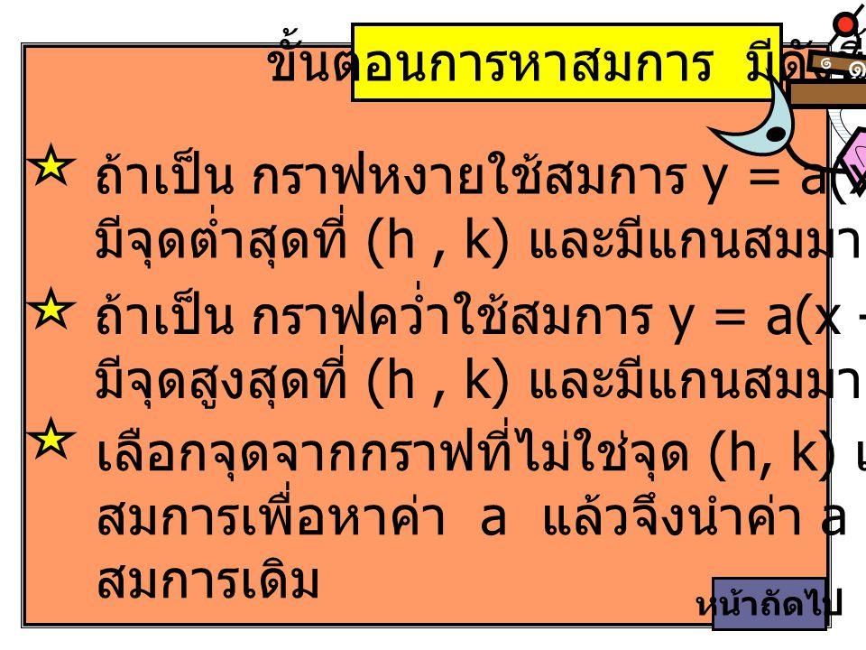 ขั้นตอนการหาสมการ มีดังนี้ ๑ ๑ ถ้าเป็น กราฟหงายใช้สมการ y = a(x - h) 2 + k, a > 0 มีจุดต่ำสุดที่ (h, k) และมีแกนสมมาตร x = h ถ้าเป็น กราฟคว่ำใช้สมการ y = a(x - h) 2 + k, a < 0 มีจุดสูงสุดที่ (h, k) และมีแกนสมมาตร x = h เลือกจุดจากกราฟที่ไม่ใช่จุด (h, k) แทนค่าลงใน สมการเพื่อหาค่า a แล้วจึงนำค่า a กลับมาแทนที่ สมการเดิม หน้าถัดไป