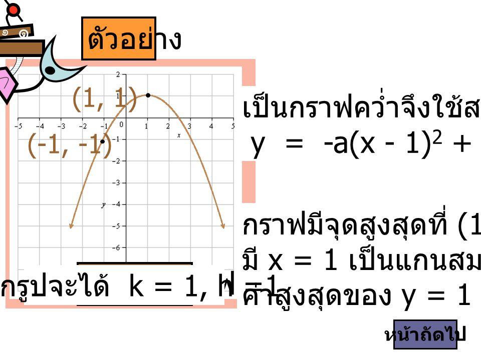 เป็นกราฟคว่ำจึงใช้สมการ y = -a(x - 1) 2 + (1) กำหนดกราฟ กราฟมีจุดสูงสุดที่ (1, 1) มี x = 1 เป็นแกนสมมาตร ค่าสูงสุดของ y = 1 ๑ ๑ ตัวอย่าง (1, 1) (-1, -1) จากรูปจะได้ k = 1, h =1 หน้าถัดไป