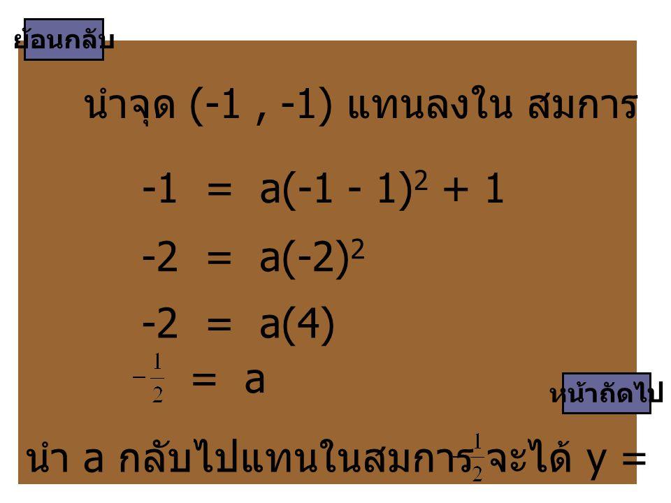 นำจุด (-1, -1) แทนลงใน สมการ -1 = a(-1 - 1) 2 + 1 นำ a กลับไปแทนในสมการ จะได้ y = (x - 1) 2 + 1 -2 = a(-2) 2 -2 = a(4) = a ย้อนกลับ