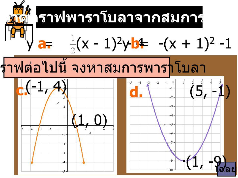 จงวาดกราฟพาราโบลาจากสมการต่อไปนี้ y = (x - 1) 2 - 4y = -(x + 1) 2 -1 จากกราฟต่อไปนี้ จงหาสมการพาราโบลา a.b.