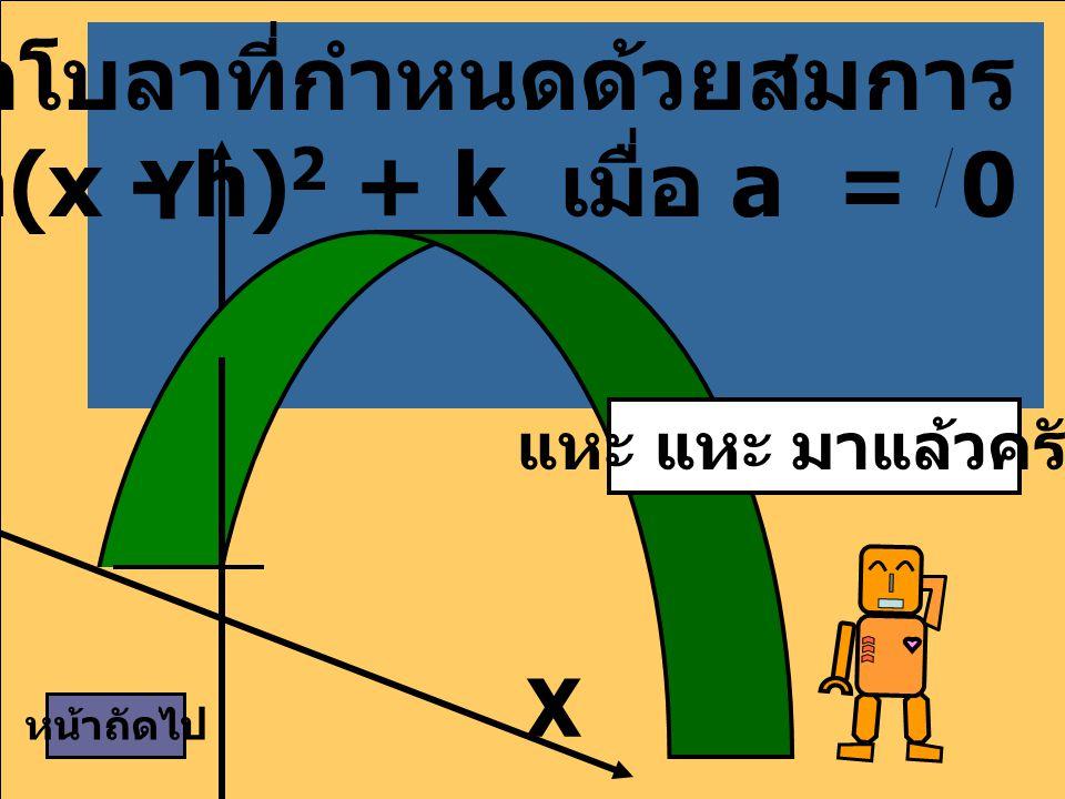 จุดประสงค์การเรียนรู้ หน้าถัดไป เขียนกราฟพาราโบลาที่กำหนดด้วยสมการ y = a(x - h) 2 + k เมื่อ a = 0 ได้ บอกจุดสูงสุดหรือจุดต่ำสุด และแกนสมมาตรของ กราฟของสมการ y = a(x - h) 2 + k เมื่อ a = 0 ได้ บอกค่าสูงสุด หรือค่าต่ำสุดของ y จากสมการ y = a(x - h) 2 + k เมื่อ a = 0 ได้