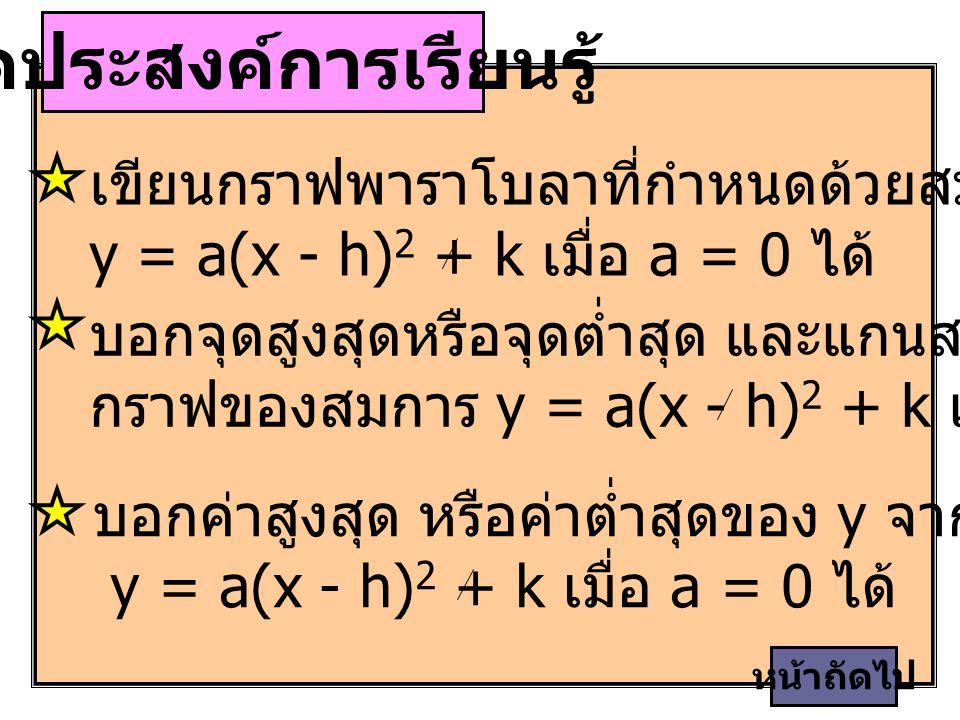วาดกราฟจากสมการ y = a(x - h) 2 + k โจทย์กำหนดสมการ การวาดกราฟ หน้าถัดไป