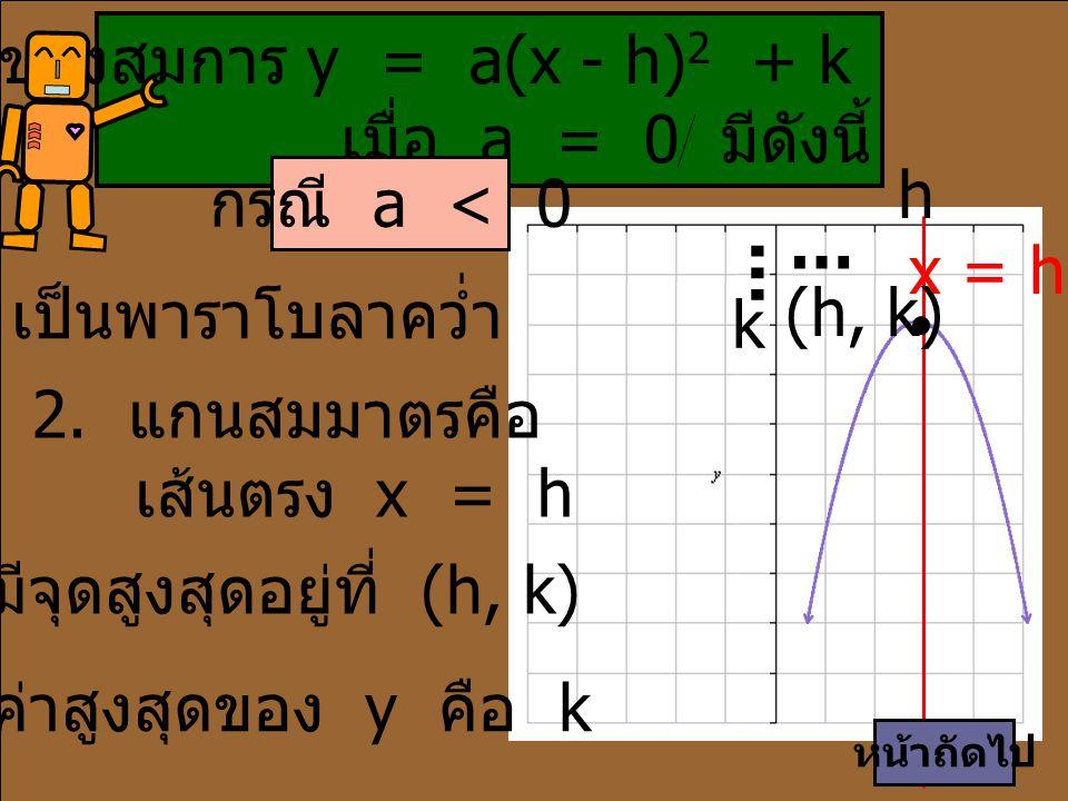 ขั้นตอนการวาดกราฟ มีดังนี้ ๑ ๑ เลือก ค่า x ที่ห่างจากแกนสมมาตร x = h เท่าๆกัน มาแทนค่าเพื่อหาค่า y เช่น x = h - 2 และ x = h + 2 ลงจุดที่หาค่ามาได้ รวมทั้ง จุด (h, k) ถ้า a > 0 กราฟหงาย และมีจุดต่ำสุดที่ (h, k) ถ้า a < 0 กราฟคว่ำ และมีจุดสูงสุดที่ (h, k) ลากเส้นโค้งผ่านทุกจุดที่ลงไว้ หน้าถัดไป