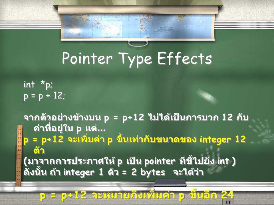 Pointer Type Effects int *p; p = p + 12; จากตัวอย่างข้างบน p = p+12 ไม่ได้เป็นการบวก 12 กับ ค่าที่อยู่ใน p แต่...