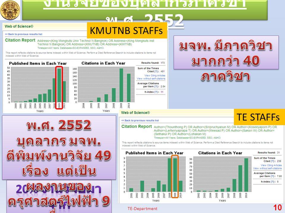 งานวิจัยของบุคลากรภาควิชา พ. ศ. 2552 10 TE-Department KMUTNB STAFFs TE STAFFs