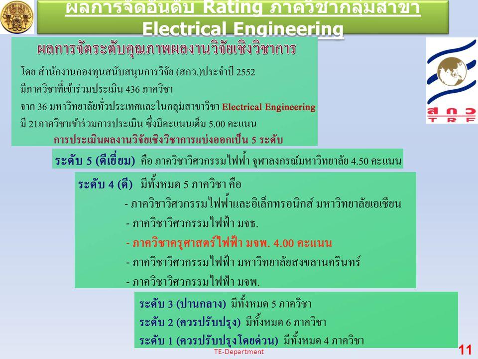 ผลการจัดอันดับ Rating ภาควิชากลุ่มสาขา Electrical Engineering 11 TE-Department