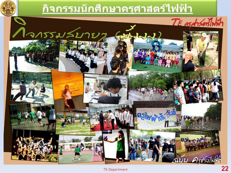 22 TE-Department กิจกรรมนักศึกษาครุศาสตร์ไฟฟ้า