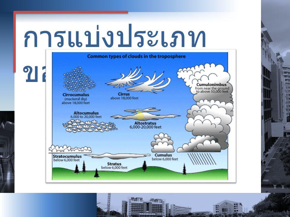 การแบ่งประเภท ของเมฆ